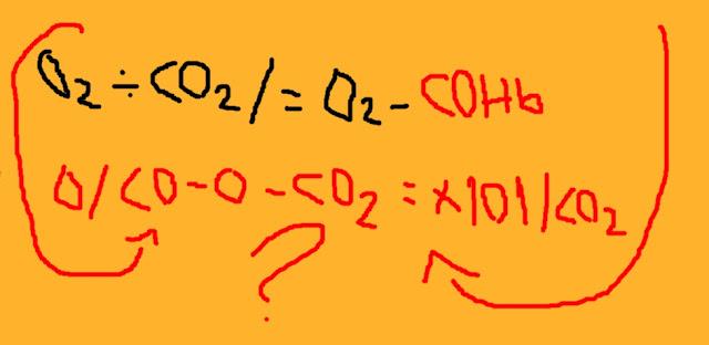O2 (Co2)