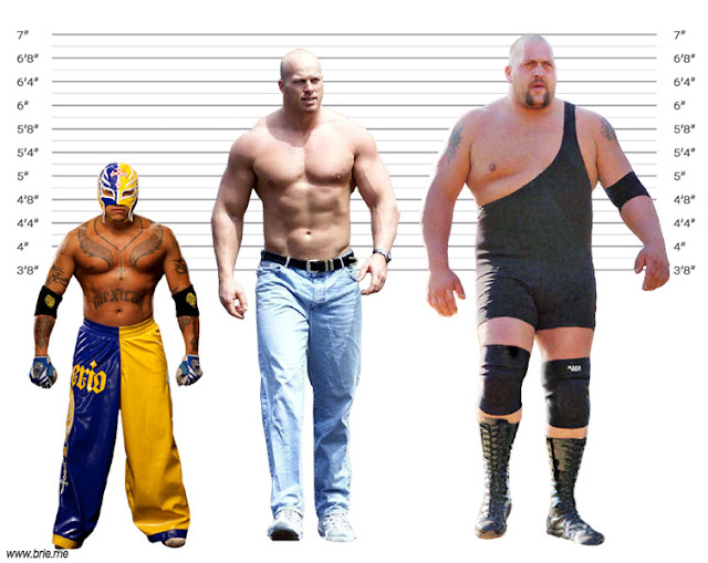 Nathan Jones height comparison with Rey Mysterio and Big Show