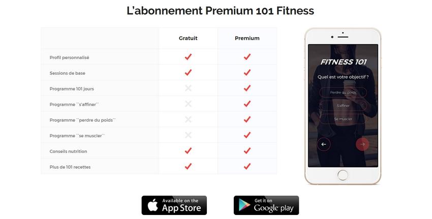 avis 101 fitness cotemakeup