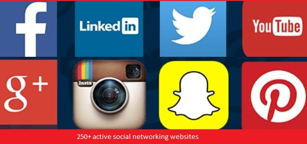 Most Popular Social Media Sites and Apps in the World