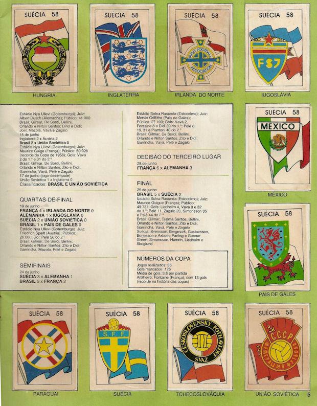 Football Cartophilic Info Exchange: Placar (Brazil) - Heróis