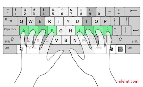 ndelet.com keyboard