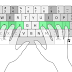 keyboard dan fungsinya yang belum banyak di ketahui