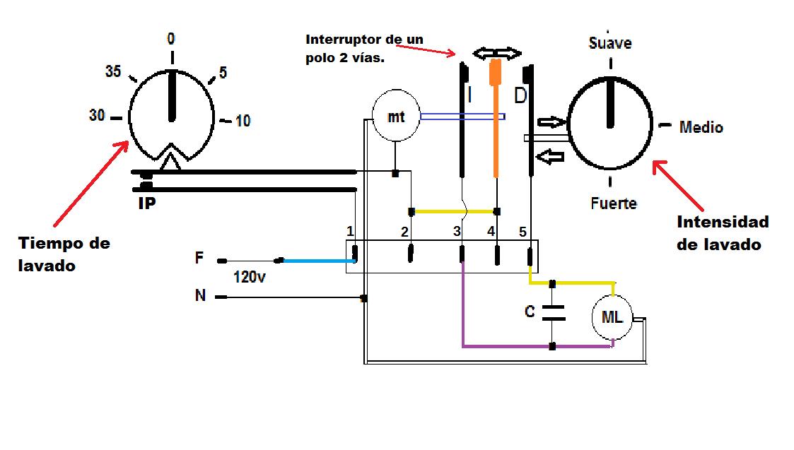 electro reparaciones lmc  timer doble con motor el u00e9ctrico