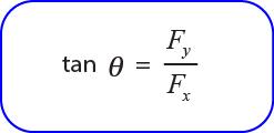 Menentukan Arah Sebuah Vektor Jika Kedua Vektor Komponennya Diketahui