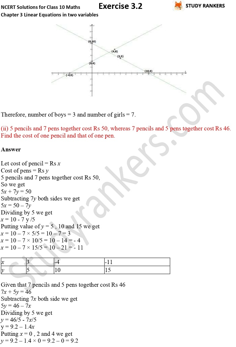 NCERT Solutions for Class 10 Maths Chapter 3 Pair of Linear Equations in Two Variables Exercise 3.2 Part 2