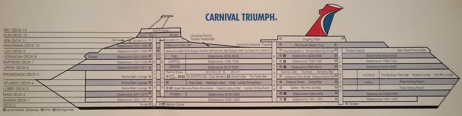 Nkotb Cruise 2016 Blogs Carnival Triumph The Ship