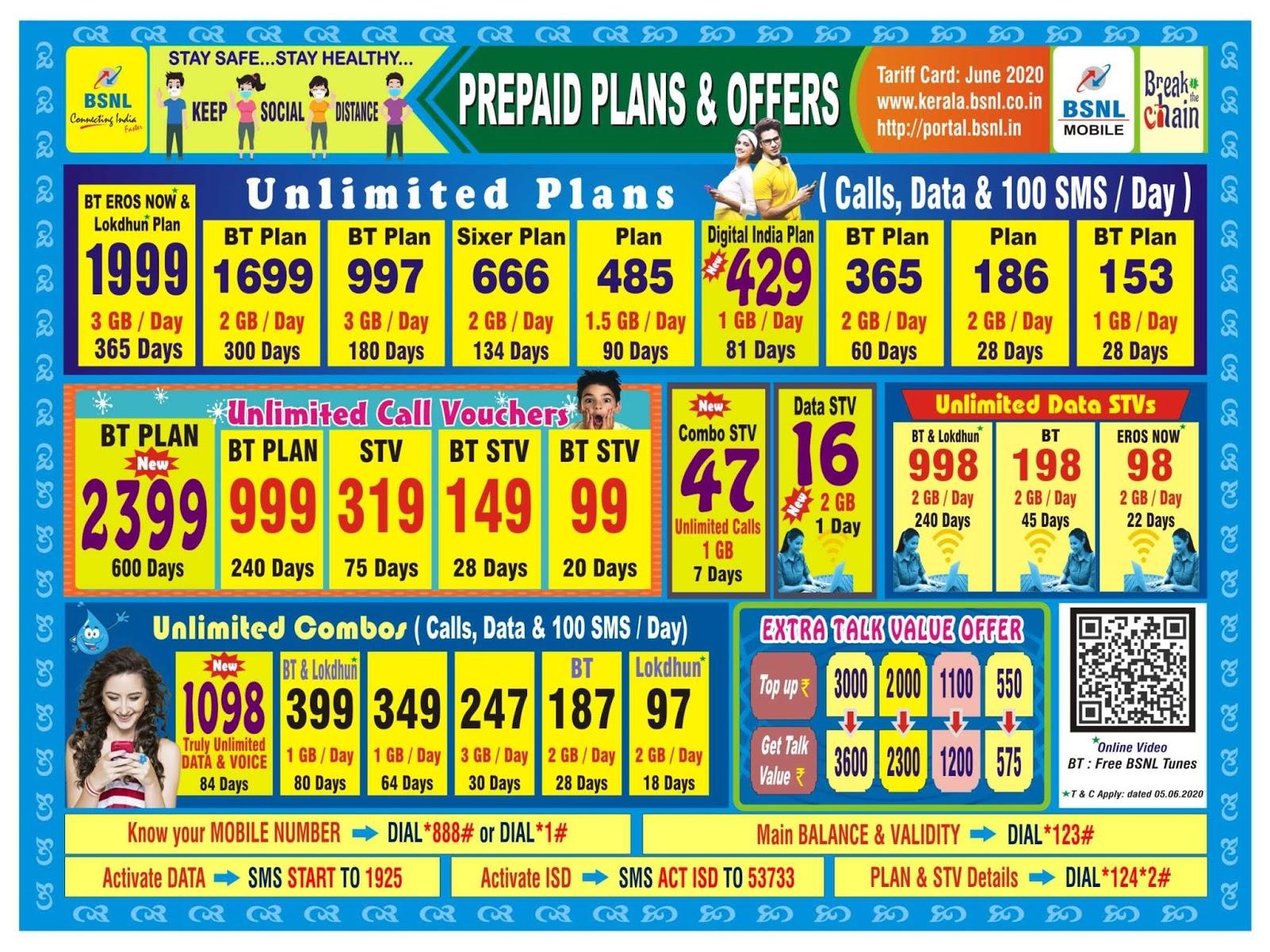 kerala bsnl mobile offers June 2020