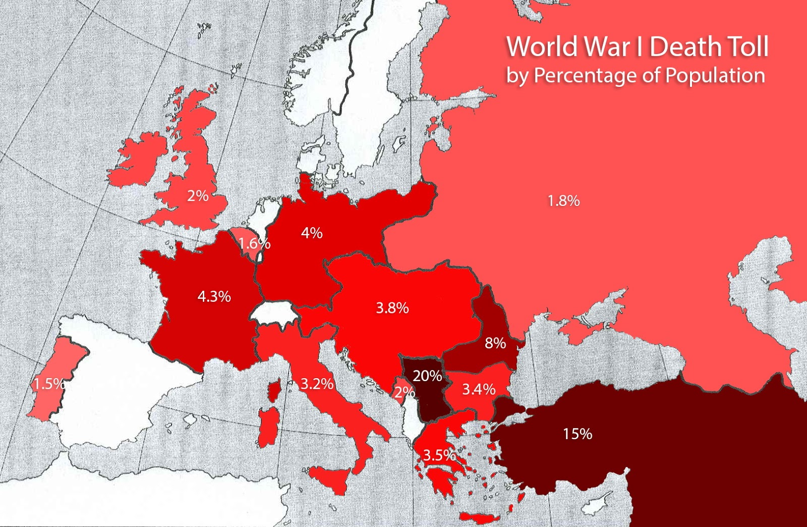 WWI death toll by percent of population