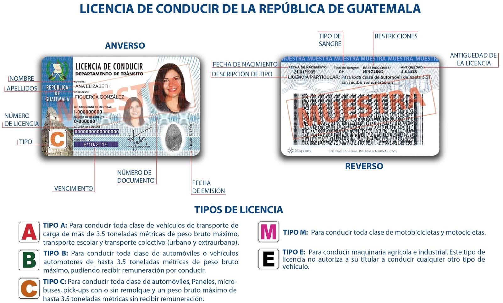 Licencia De Conducir: LICENCIAS DE CONDUCIR EN GUATEMALA: TIPO DE LICENCIA EN