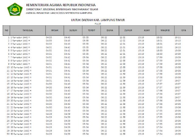 Jadwal Imsakiyah Ramadhan 1442 H Kabupaten Lampung Timur, Provinsi Lampung