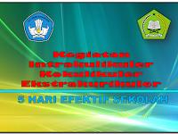 Penjelasan Kegiatan Ekstrakulikuler Kokulikuler dan Intrakulikuler sekolah pada Kurikulum 2013 jenjang SD-SMP dan SMA