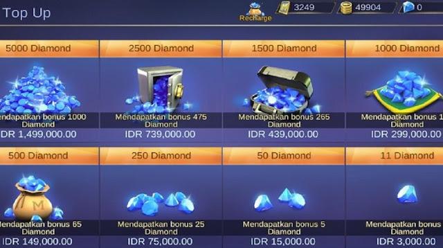 Cara Cheat Diamond ML
