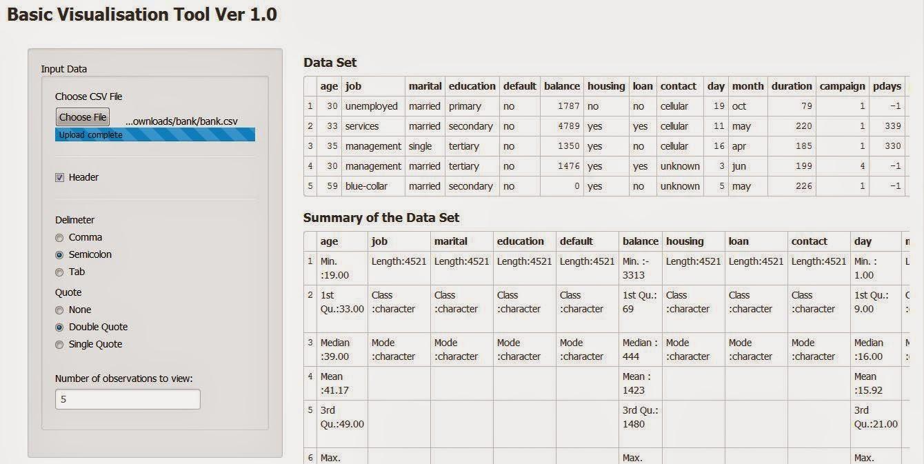 R Code Easy: Visualisation Tool - R Shiny