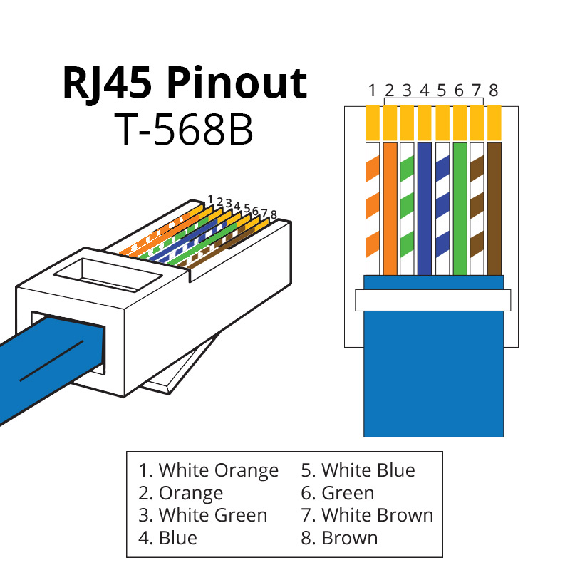 Rj45 Pinout  U0026 Wiring Diagrams For Networking