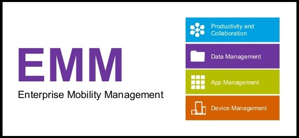 What is Enterprise Mobility Management (EMM)?