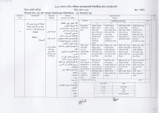 Alim 7th Week Assignment Answer 2021 PDF Download 11