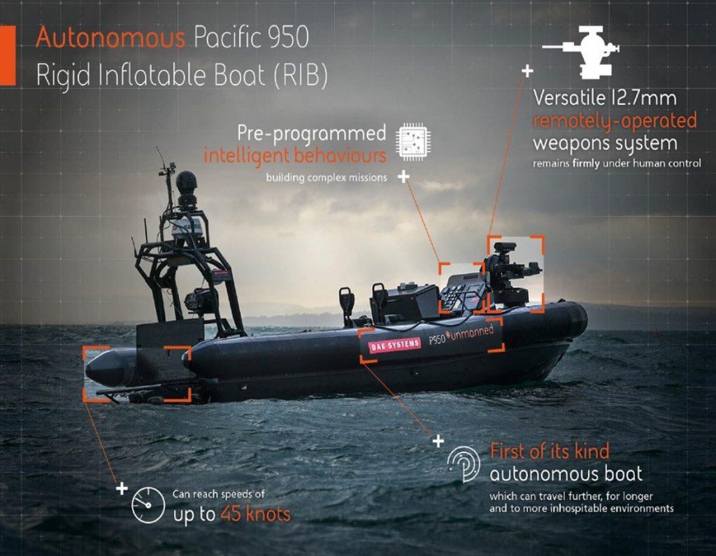 BAE завершила випробування автономного човна