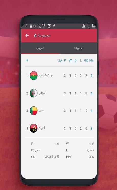 تحميل تطبيق كأس إفريقيا 2019 - مصر للأندرويد 2019 - صورة لقطة شاشة (3)