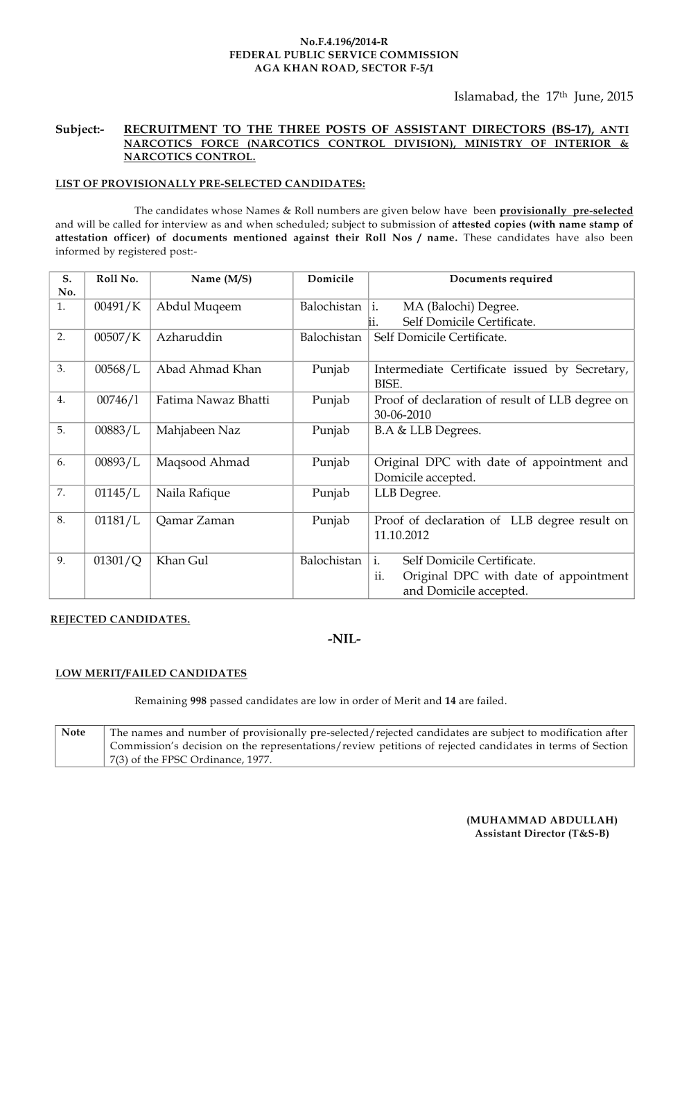 FPSC Written Result to the Post of Assistant Directors (BS