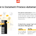 What is Document Process Automation? #infographic