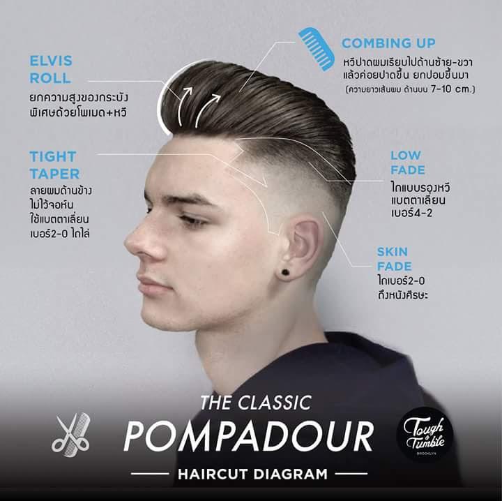 13 ideas de corte de cabello para hombres El Blog De Ako