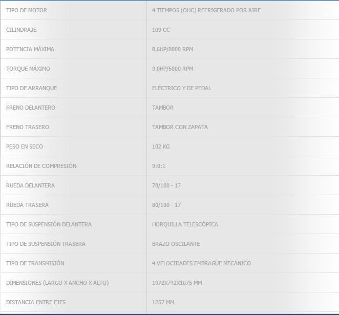 Honda CB110: Ficha Técnica-Especificaciones Técnica