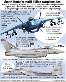 Pengadaan Pesawat Tempur Korsel