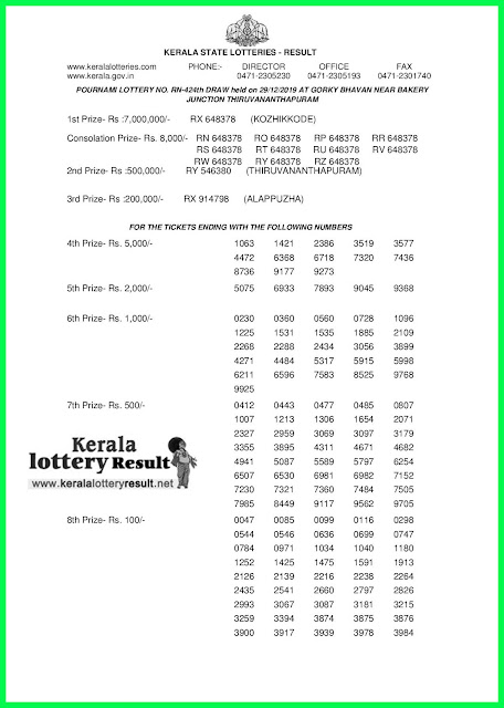 Kerala Lottery Result 29-12-2019 Pournami RN-424 (keralalotteryresult.net)-page-