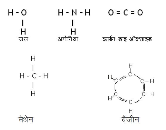 संरचना सूत्र