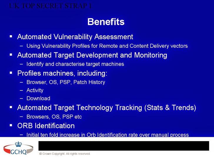 GCHQ's HACIENDA Port Scanning Program Targeting Assets of 27 Countries