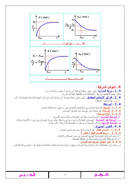 ملخص دروس الفيزياء للسنة الثالثة %D9%85%D9%84%D8%AE%D