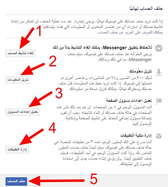 طريقة حذف حساب الفيس بوك نهائيا