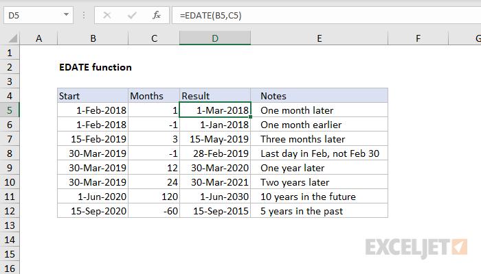 صيغ وشرح استخدام الدالة EDATE في برنامج Microsoft Excel