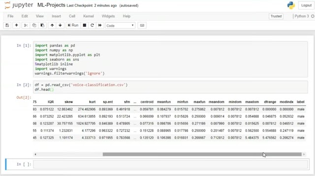 Machine Learning Projects | Machine Learning Project Ideas For Beginners