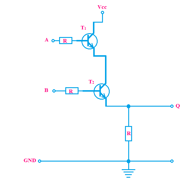 Circuit Design of AND Gate using Transistor