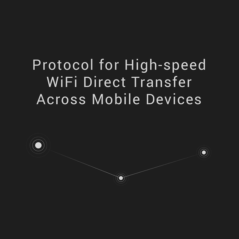 For high-speed file transfer across mobile devices