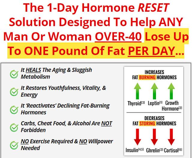 over 40 hormone reset diet, over 40 hormone reset diet reviews, the over 40 hormone reset diet reviews, the over 40 hormone reset diet BOOK, over 40 hormone reset diet pdf,