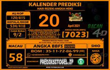 Prediksi Bacan4D Togel Macau Selasa 20 April 2021