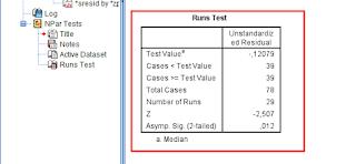 Cara Melakukan Uji Autokorelasi dengan Uji Run (Run Test)