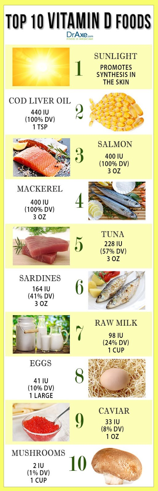 Top 10 Vitamin D Rich Foods