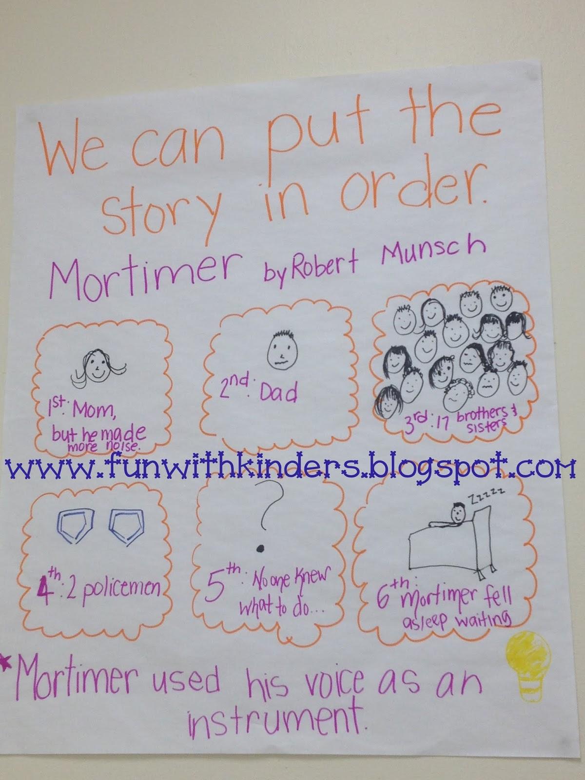 Fun With Kinders Onomatopoeia Robert Munsch Author Study