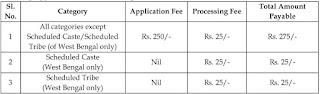 Application fee