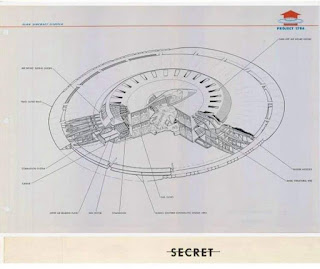 Professional designs of a Flying Saucer which looks like the button UFOs.