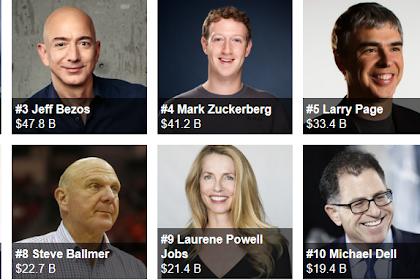10 Orang Terkaya Di Dunia Pada Bidang Teknologi