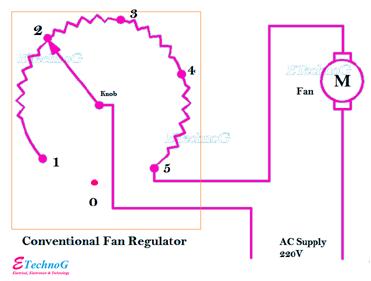 conventional electrical fan regulator circuit