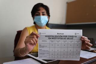 Rumor sin sustento, brote de COVID-19 en Salud Municipal: Roxana Tapia