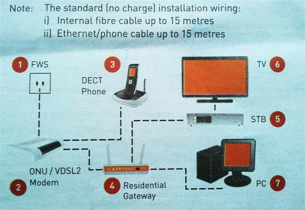 Cable Phone Line Wiring Diagram