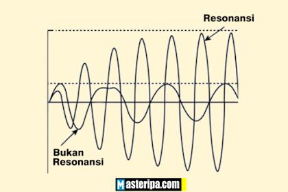 Pengertian Resonansi dan Contoh Resonansi dalam Fisika