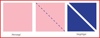 berbentuk persegi, dapat dipotong menjadi bentuk segitiga
